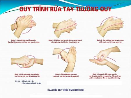 Quy trình rửa tay thường quy của Bộ y tế
